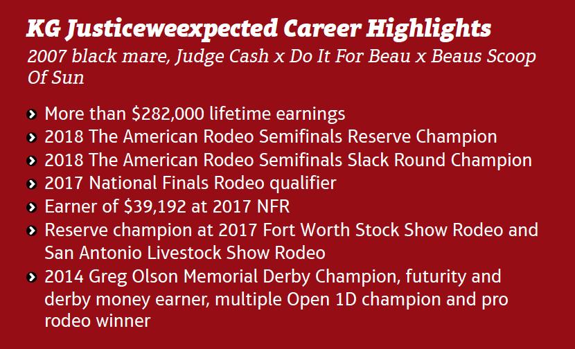 KGJusticeweexpected career
