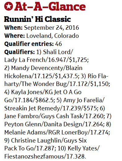 Runnin Hi qualifier results box