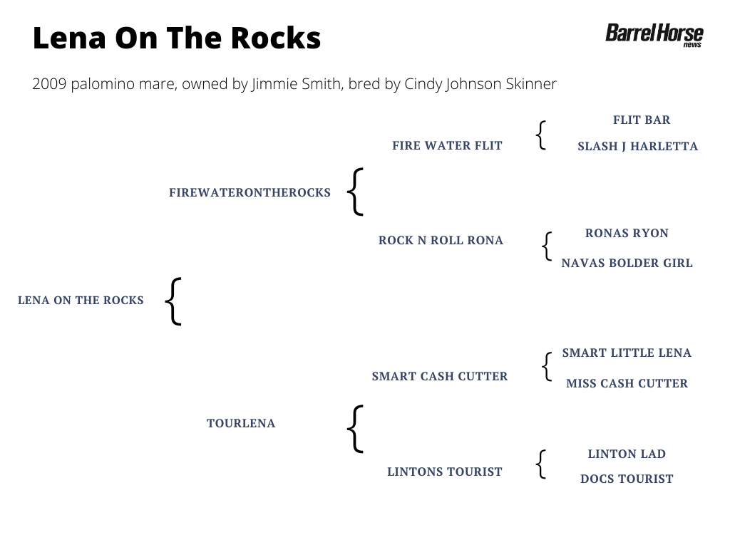 Lena On The Rocks pedigree