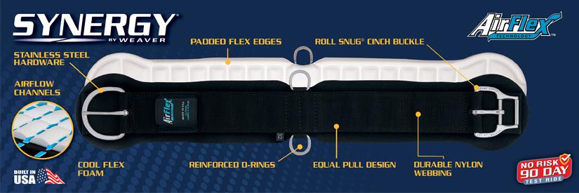 Airflex cinch product descriptor