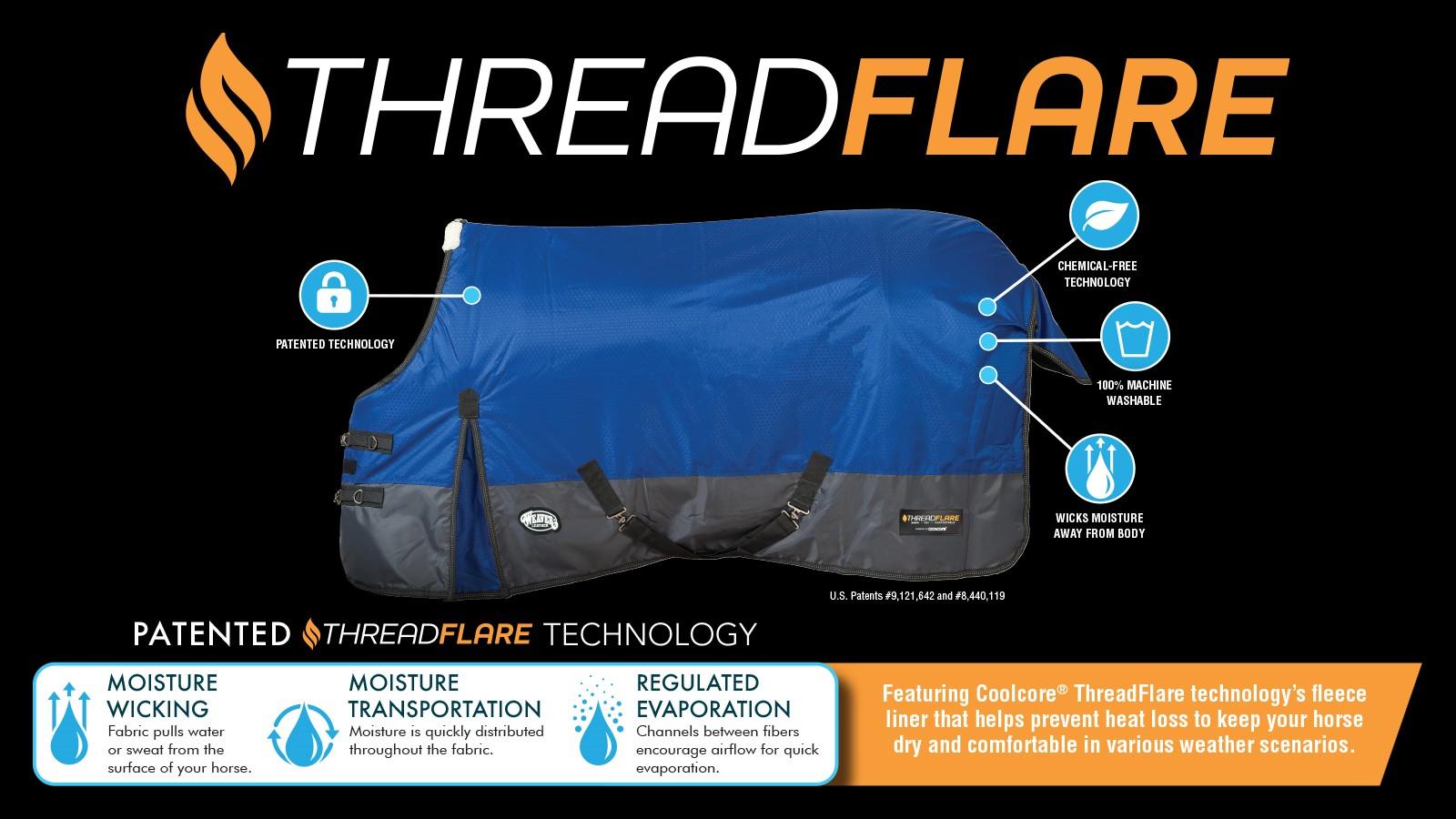 ThreadFlare blanket infographic